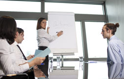 De strategie van de opleiding door het bedrijf Stock Fotografie