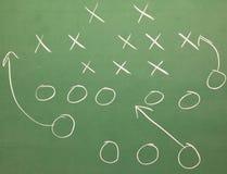 De strategie van de voetbal Royalty-vrije Stock Afbeeldingen