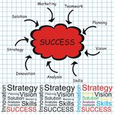De Strategie van het succes Stock Fotografie