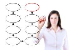 De strategiestroomschema van de bedrijfsvrouwentekening. stock afbeelding