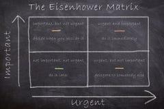 De strategische Eisenhower Matrijs dicterende die acties door taken te beoordelen op belang en urgentie worden gebaseerd op krijt stock afbeelding