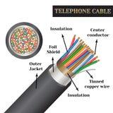 De structuur van de telefoonkabel Soort een elektrische kabel Stock Afbeelding