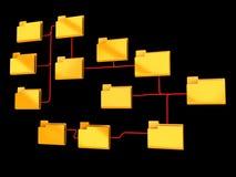 De structuur van omslagen Stock Fotografie
