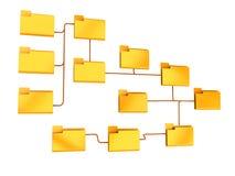 De structuur van omslagen Royalty-vrije Stock Foto