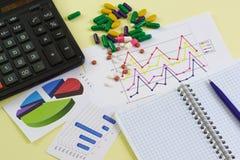 De studie van de doeltreffendheid van drugs Calculator, kleurrijke grafiek, Blocnote en tabletten stock fotografie