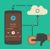 De synchronisatieconcept van de wolken audiodienst Stock Foto