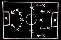 De tactiek van de voetbal Stock Afbeeldingen