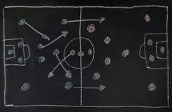 De tactiek van het voetbal royalty-vrije stock afbeeldingen