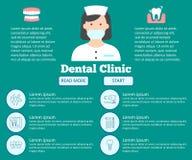 De tandpagina van kliniek vlakke Internet Stock Afbeelding