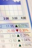 De tarieven van de voorraad Stock Fotografie