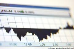 De tarieven van de voorraad Royalty-vrije Stock Foto