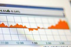 De tarieven van de voorraad Royalty-vrije Stock Afbeelding