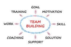 De teambouw, paperclips op witte achtergrond wordt gekleurd die royalty-vrije illustratie