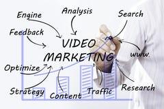 De tekening van de zakenmanhand Video marketing, concept stock afbeelding