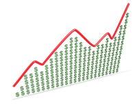 De tekens van de dollar en financiële kromme Stock Foto's