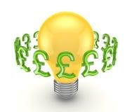 De tekens van het pond Sterling rond gele lamp. Royalty-vrije Stock Fotografie