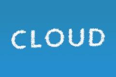 De tekst van de wolk Royalty-vrije Stock Afbeelding