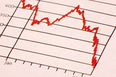 De Tendens van de Effectenbeurs Stock Afbeeldingen