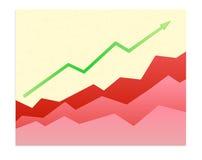De tendens van het succes Stock Afbeelding