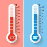 De thermometers van Celsius en van Fahrenheit Royalty-vrije Stock Fotografie