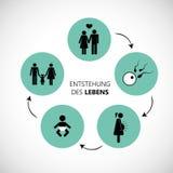 De totstandkoming van het pictogram van het mensenlevenconcept vector illustratie