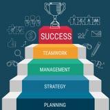 De tredestap gaat naar Trofee en succes Trap aan succes Stock Afbeelding