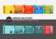 De vector kleurrijke Infographic-malplaatjes van het chronologierapport vector illustratie