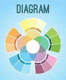 De Vector van de diagramcirkel Stock Fotografie