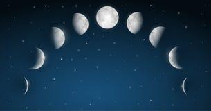 De Vector van maanfasen royalty-vrije illustratie