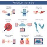 De vector vlakke pictogrammen van de beeldverhaal toekomstige geneeskunde Royalty-vrije Stock Afbeelding