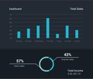 De vectorillustratie van het Infographicdashboard Verwerking en analyse van gegevens Royalty-vrije Stock Foto