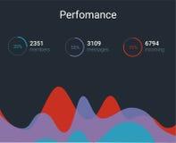 De vectorillustratie van het Infographicdashboard Verwerking en analyse van gegevens Royalty-vrije Stock Afbeelding