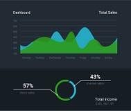 De vectorillustratie van het Infographicdashboard Verwerking en analyse van gegevens Stock Afbeeldingen