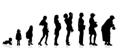 De vectorvrouwen van de silhouetgeneratie Royalty-vrije Stock Foto