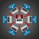 De Veiligheid van het netwerk Stock Afbeelding