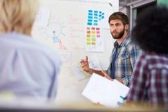 De Vergadering van managerleading creative brainstorming in Bureau stock afbeeldingen