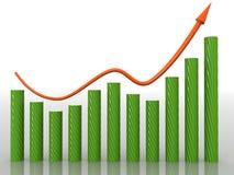 De verhoging van het programma van verdraaide groene kolommen Stock Foto's