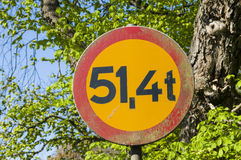 De verkeersteken van de gewichtsgrens Royalty-vrije Stock Fotografie