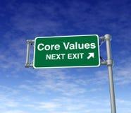 De verkeersteken van de van de Bedrijfs waarden van de kern symboolstraat Royalty-vrije Stock Afbeelding