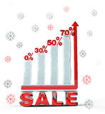De verkoop van het nieuw-jaar. Stock Fotografie