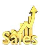 De verkoop van statistieken grafisch in goud Stock Afbeelding