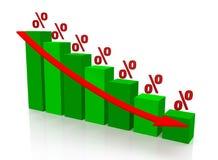 De vermindering van de grafiek van percenten Stock Foto's