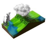 De verontreiniging van de aarde en giftige regens Stock Afbeeldingen