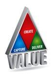De verwezenlijking van de waarde vector illustratie
