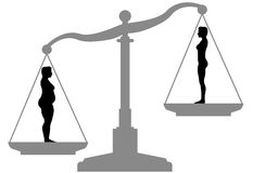 De vette Geschikte Schaal van het het verliesDieet van het Gewicht voordien daarna Royalty-vrije Stock Afbeelding