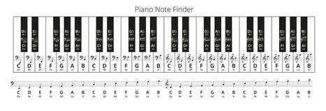 De Vinder van de pianonota Stock Foto's