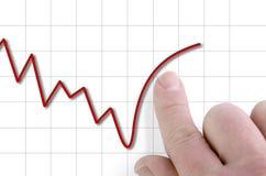 De vinger duwt stockprice Royalty-vrije Stock Afbeeldingen