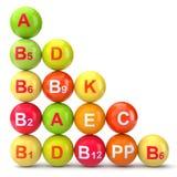 De vitaminen van de gezondheidszorg Vector Illustratie