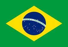 De de vlagvector van Brazilië isoleert het art. van de bannerdruk stock illustratie