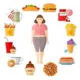 De vlakke aanwinst van het illustratiegewicht of mollig Vet meisje in het midden van wijzerplaat met verschillende pictogrammen v Stock Foto's